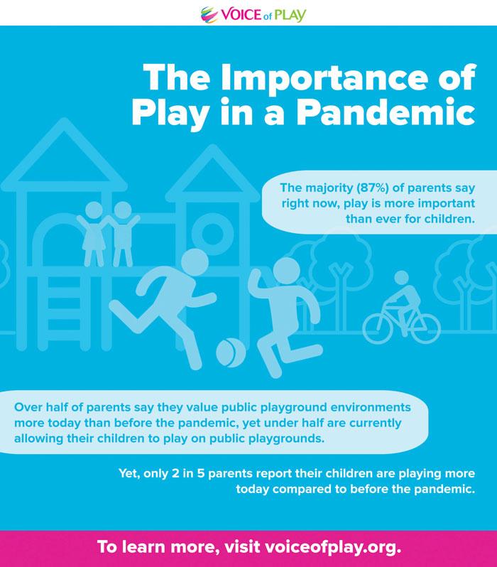 IPEMA Voice of Play Survey
