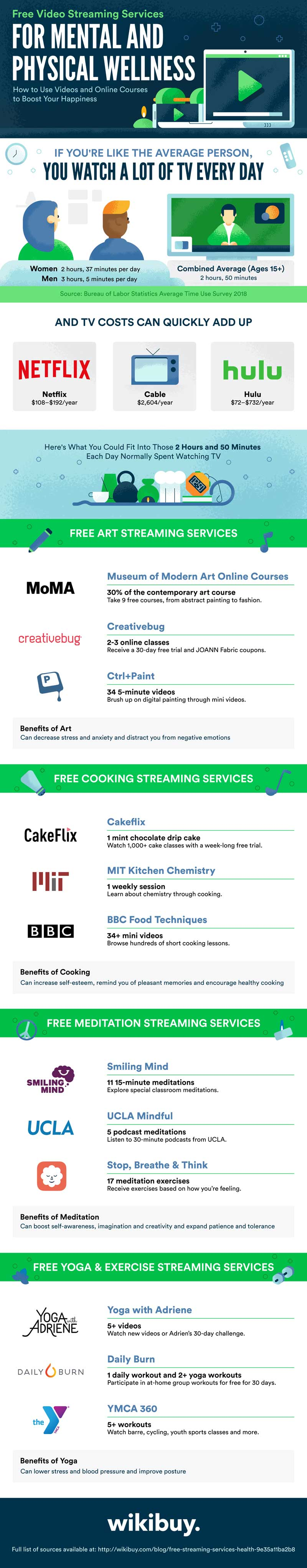 Free Video Streaming Services for Mental & Physical Wellness