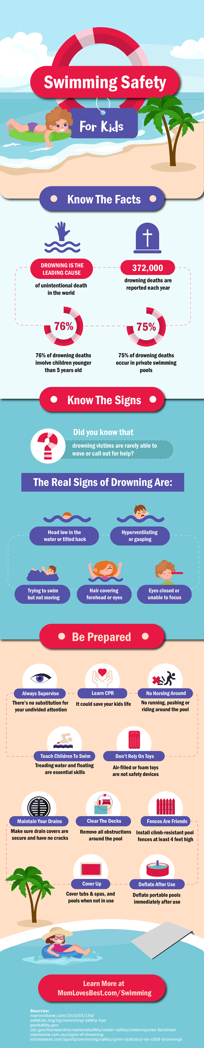 Swimming Safety For Kids