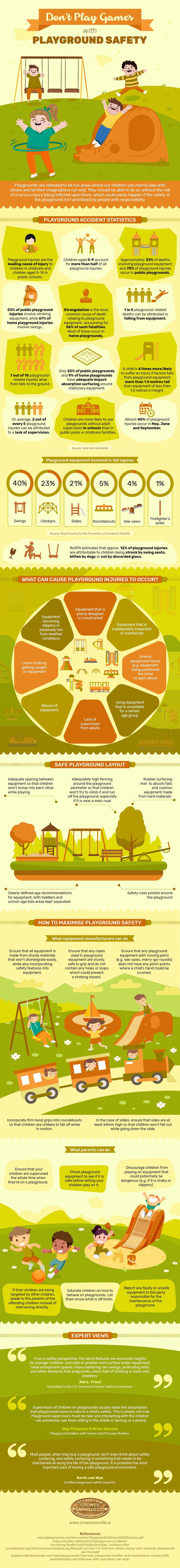 Playground Safety Information