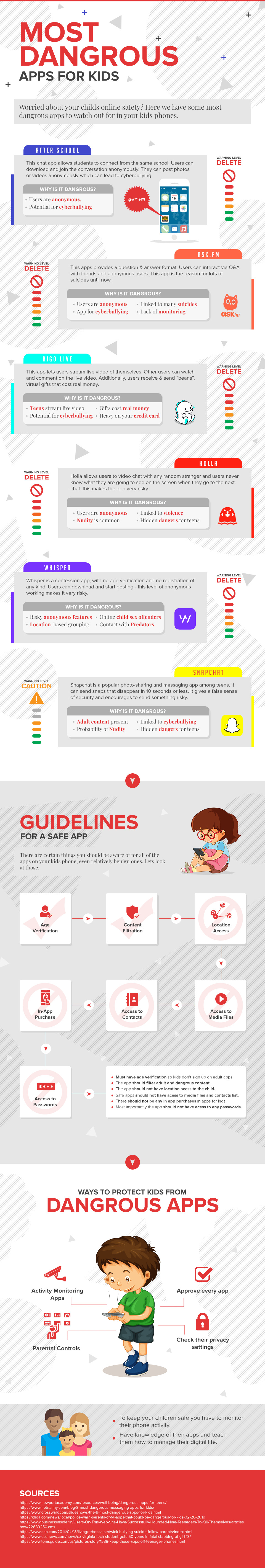 Most Dangerous Apps for Kids
